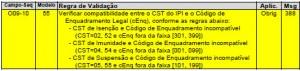 Regra Situação tributaria IPI