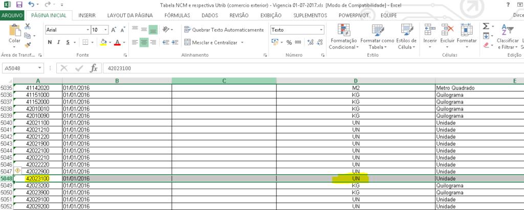 Tabela NCM x UTrib